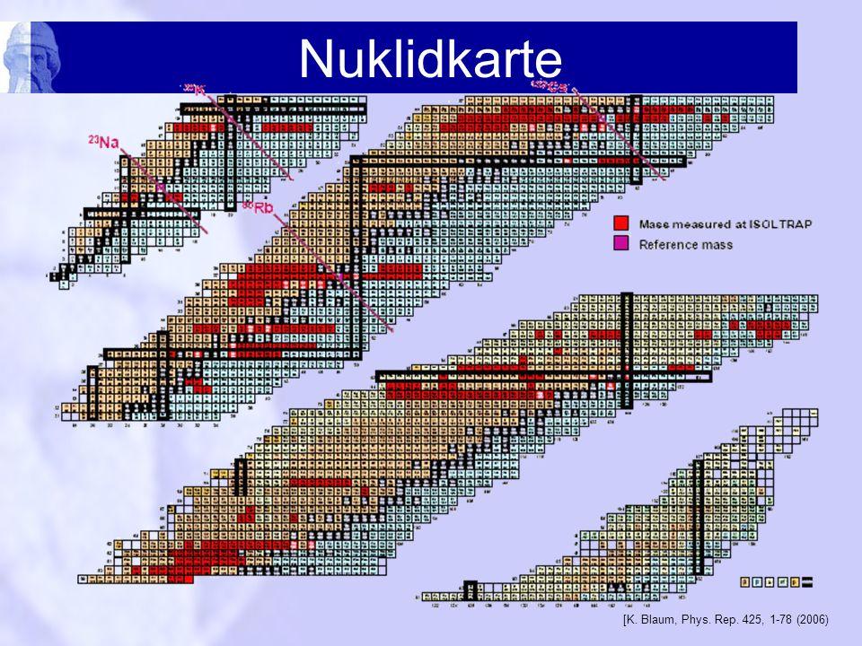 Nuklidkarte [K. Blaum, Phys. Rep. 425, 1-78 (2006)